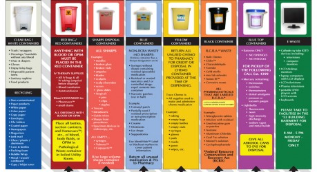 Waste Matrix